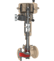 Globe, Three-way and Angle Valves (Series 240)